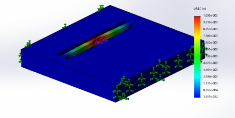 FEA (Finite Element Analysis) Enabled Simple DFM flexure bar